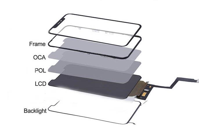 lagen van een iphone lcd